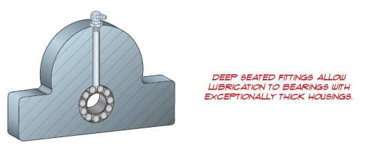 Deep Seated Fittings