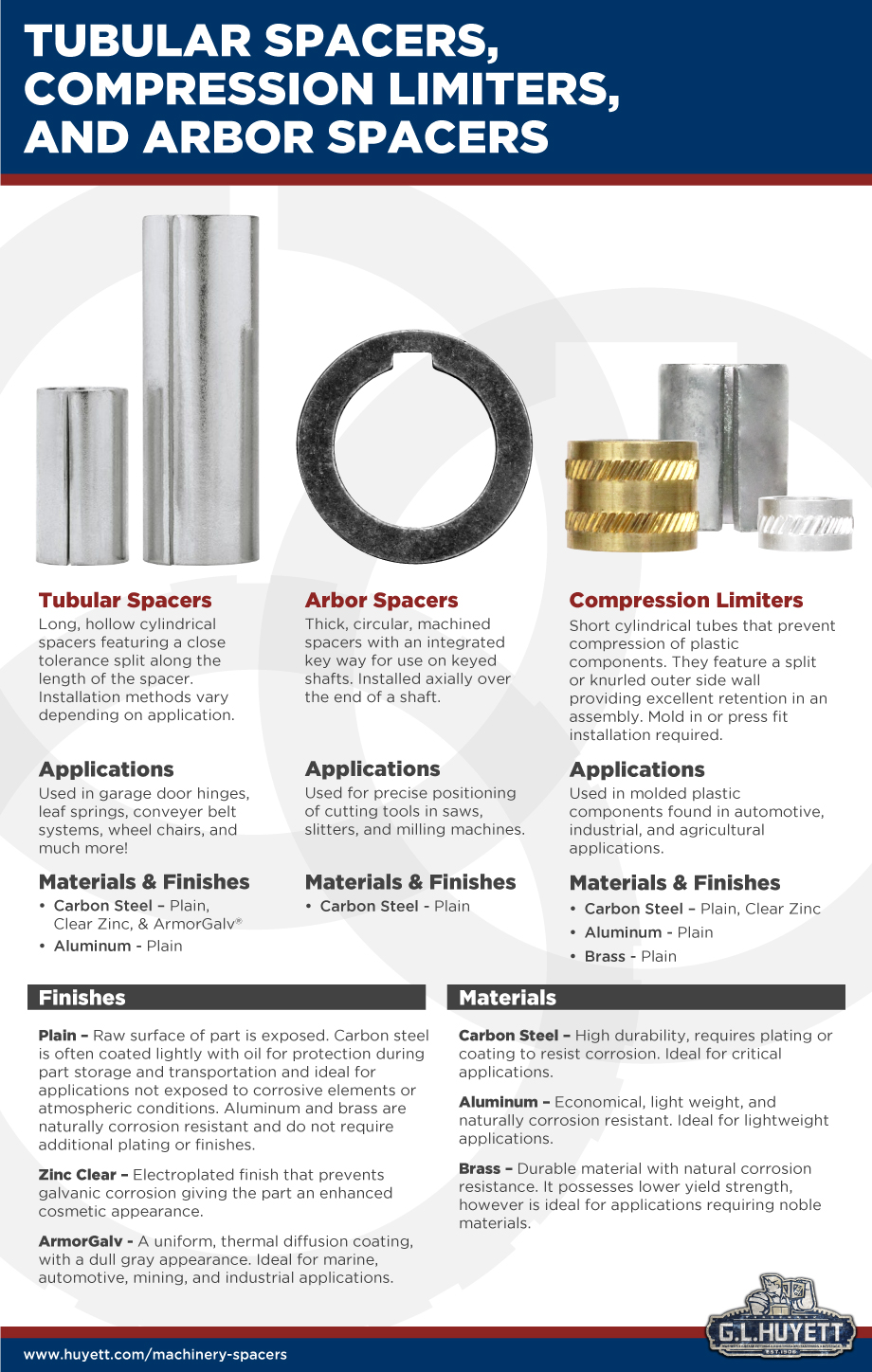 Tubular Spacers, Compression Limiters, and Arbor Spacers