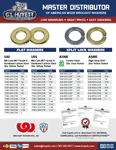 Wrought Washer Flat and Split Lock Washers