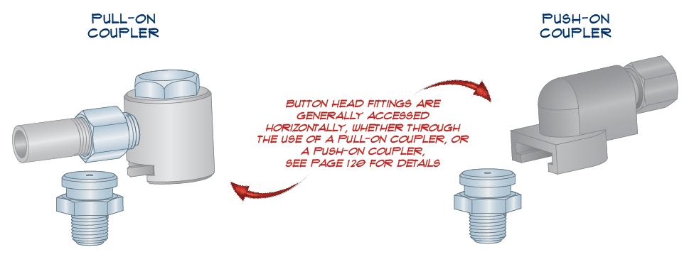 Button Head Coupler