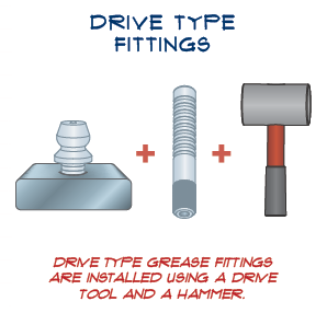 Drive Type Installation