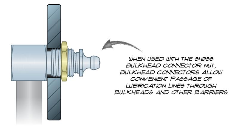 Bulkhead Connector Use