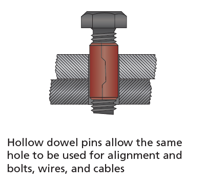 Hollow Dowel Pin