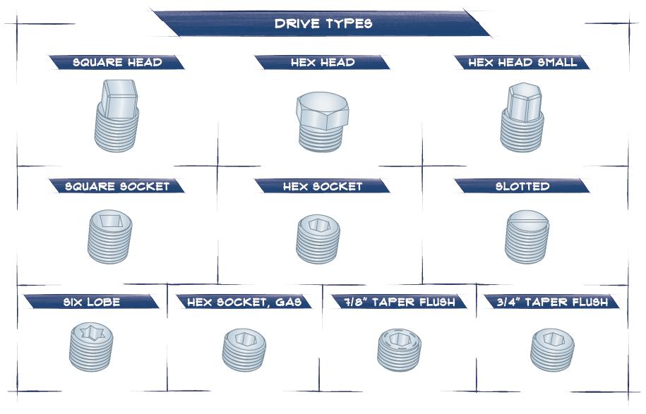Pipe Plug Drive Types