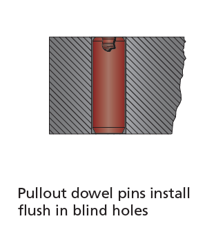 Pullout Dowel Pin