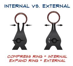 Internal vs External Pliers