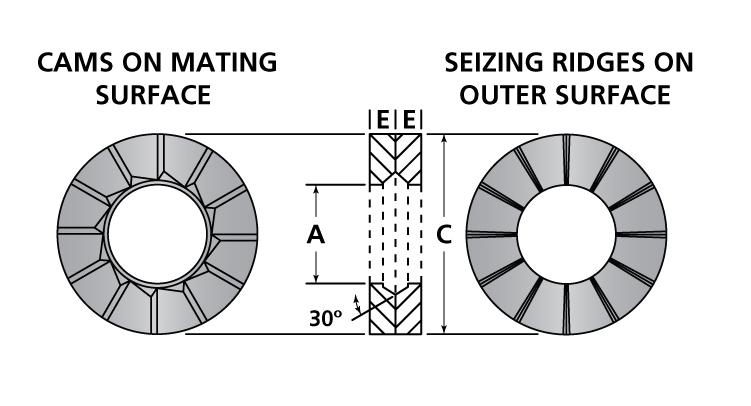 Carbon Steel Disc-Lock